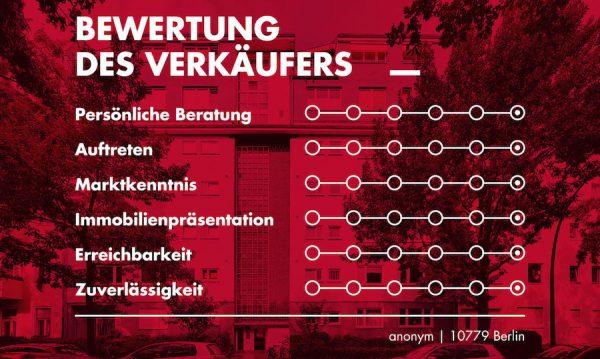 Bewertung Wohnung 10779 Berlin Kauf Objekt 56456 Bezugsfrei 3 Zimmer Wohnung Bayerischen Viertel Viktoria Luise Platz Rohrer Immobilien verkauft